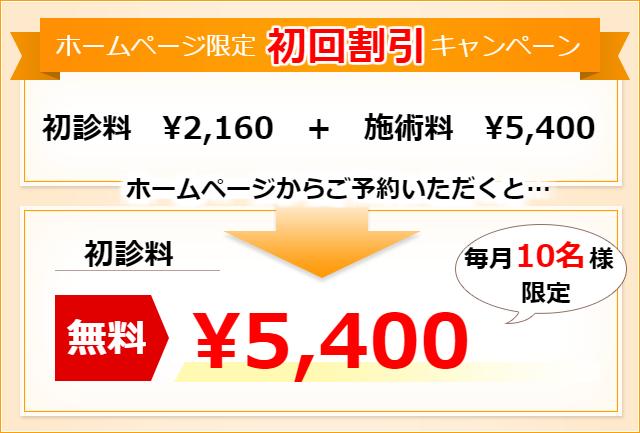 ホームページ限定初回割引キャンペーン。初回¥2160+施術料¥5400がホームページからご予約いただくと、初診料無料で¥5400。毎月10名様限定